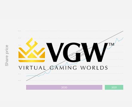 Virtual Gaming Worlds